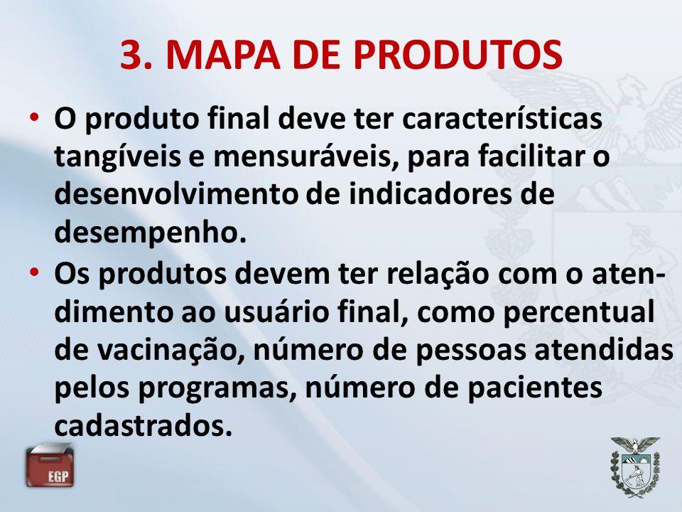 3. MAPA DE PRODUTOS • O produto final deve ter características tangíveis e mensuráveis, para facilitar o desenvolvimento de indicadores de desempenho.