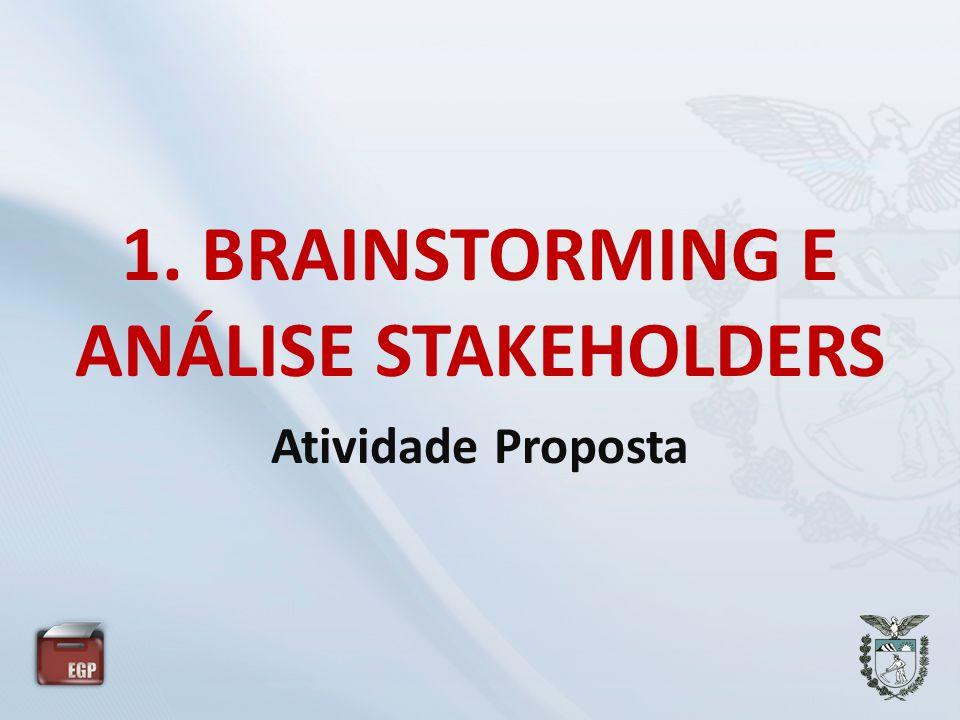BRAINSTORMING E ANÁLISE STAKEHOLDERS • A organização do Brainstorming poderia ser feita no formato alvo, levando em conta as ideias centrais e periféricas.