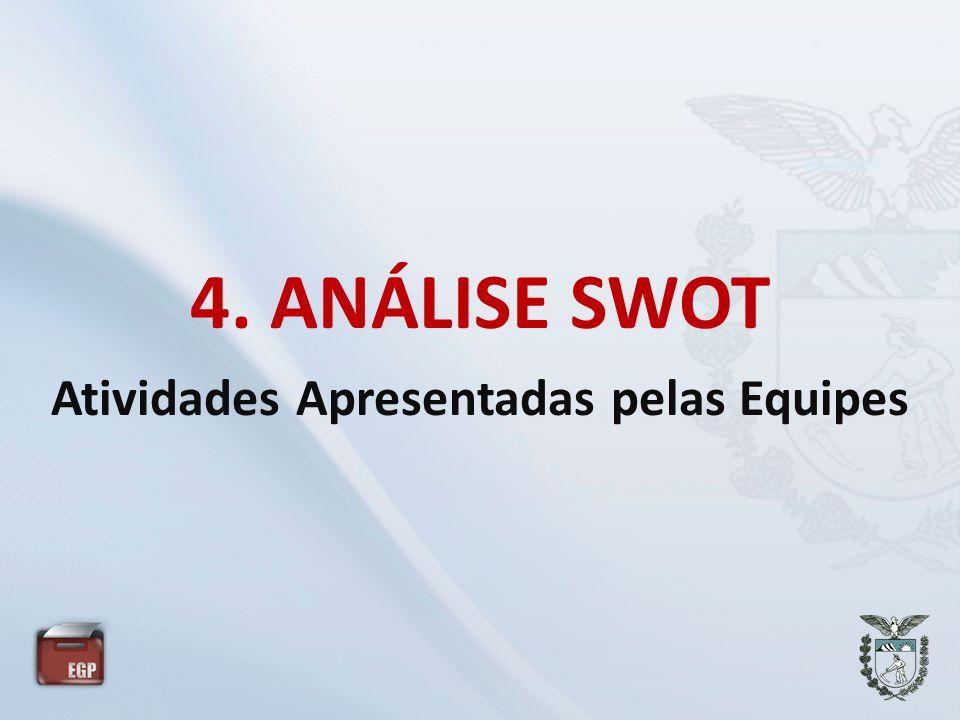 4. ANÁLISE SWOT Atividades Apresentadas pelas Equipes