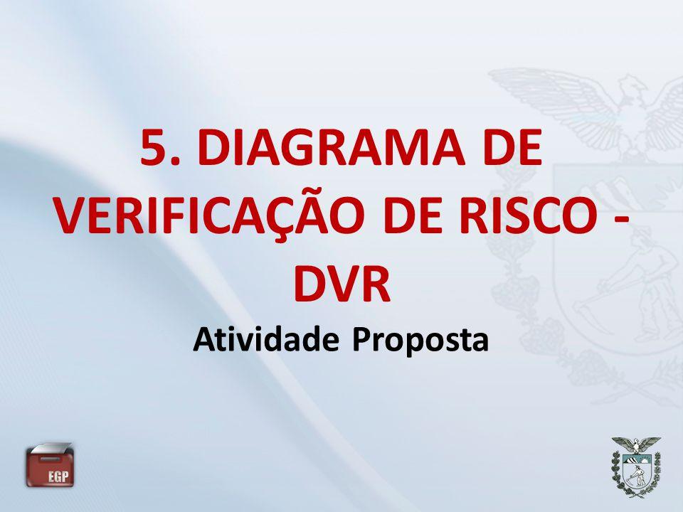 5. DIAGRAMA DE VERIFICAÇÃO DE RISCO - DVR Atividade Proposta
