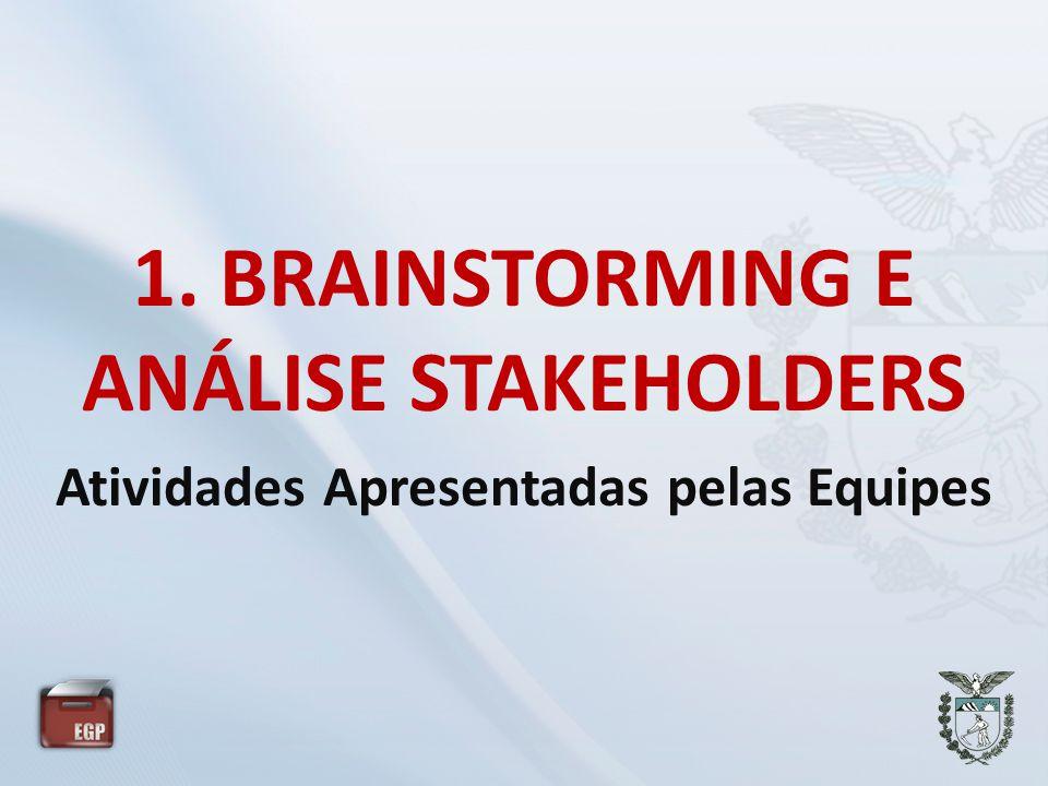 1. BRAINSTORMING E ANÁLISE STAKEHOLDERS Atividades Apresentadas pelas Equipes