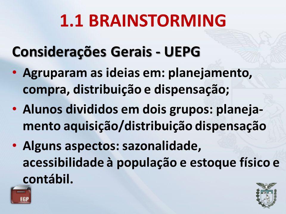 1.1 BRAINSTORMING Considerações Gerais - UEPG • Agruparam as ideias em: planejamento, compra, distribuição e dispensação; • Alunos divididos em dois g
