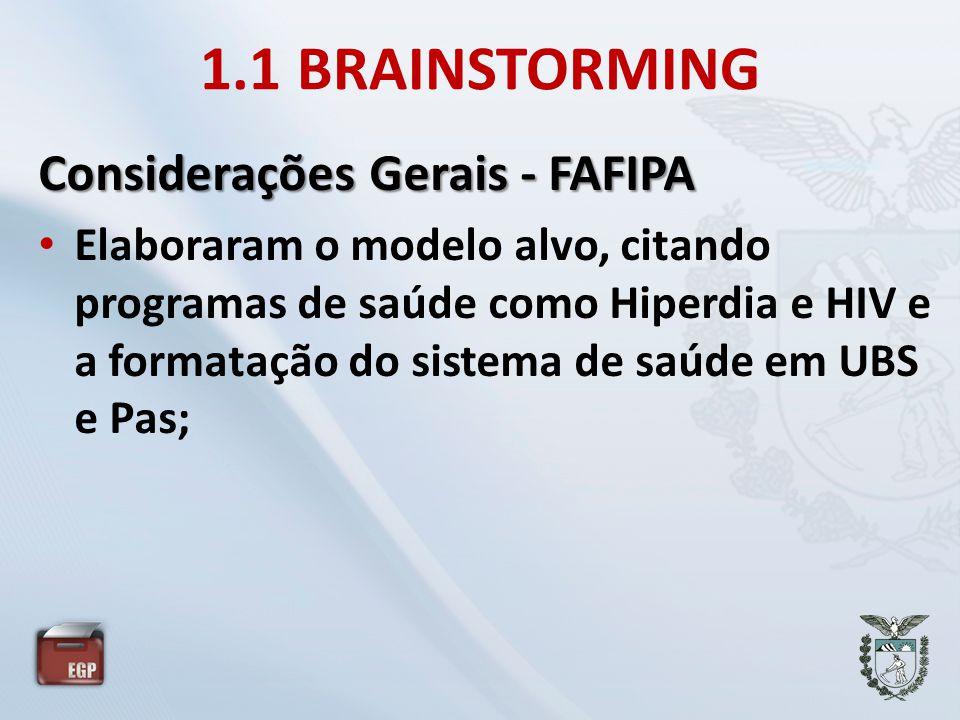 1.1 BRAINSTORMING Considerações Gerais - FAFIPA • Elaboraram o modelo alvo, citando programas de saúde como Hiperdia e HIV e a formatação do sistema d