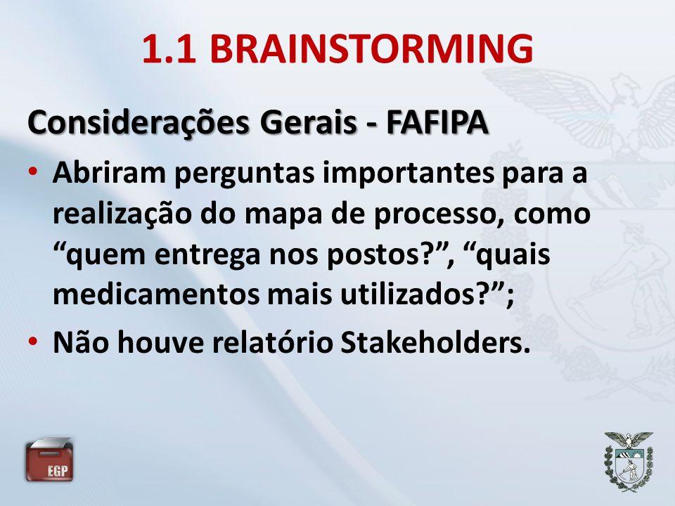 """1.1 BRAINSTORMING Considerações Gerais - FAFIPA • Abriram perguntas importantes para a realização do mapa de processo, como """"quem entrega nos postos?"""""""