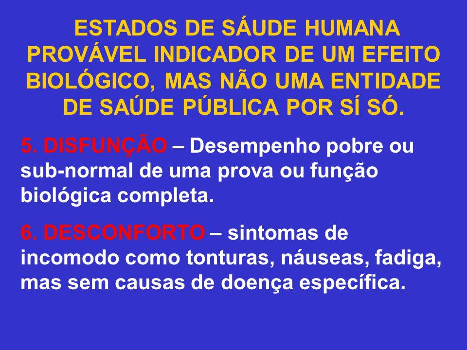 A EPIDEMIOLOGIA ESTÁ INTERESSADA EM FENÔMENOS BIOLÓGICOS COM DISTRIBUIÇÕES NORMAIS.