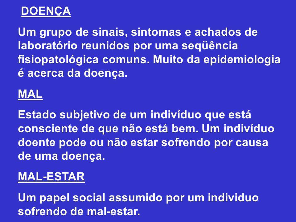 ESPECTRO DA DOENÇA 1.Exposição 2.Mudanças patológicas sub-clínicas.