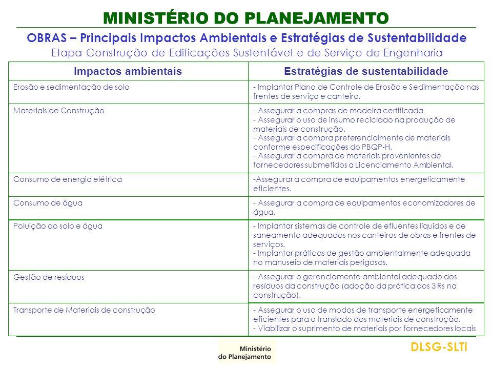 MINISTÉRIO DO PLANEJAMENTO OBRAS – Principais Impactos Ambientais e Estratégias de Sustentabilidade Etapa Construção de Edificações Sustentável e de S