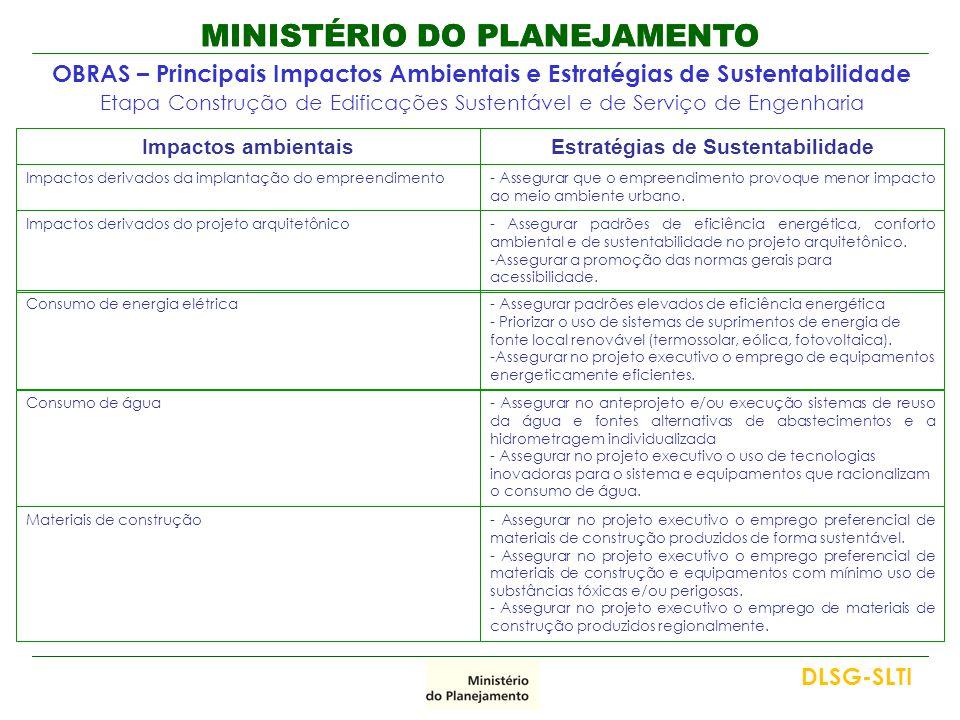 MINISTÉRIO DO PLANEJAMENTO Impactos ambientaisEstratégias de Sustentabilidade Impactos derivados da implantação do empreendimento- Assegurar que o emp