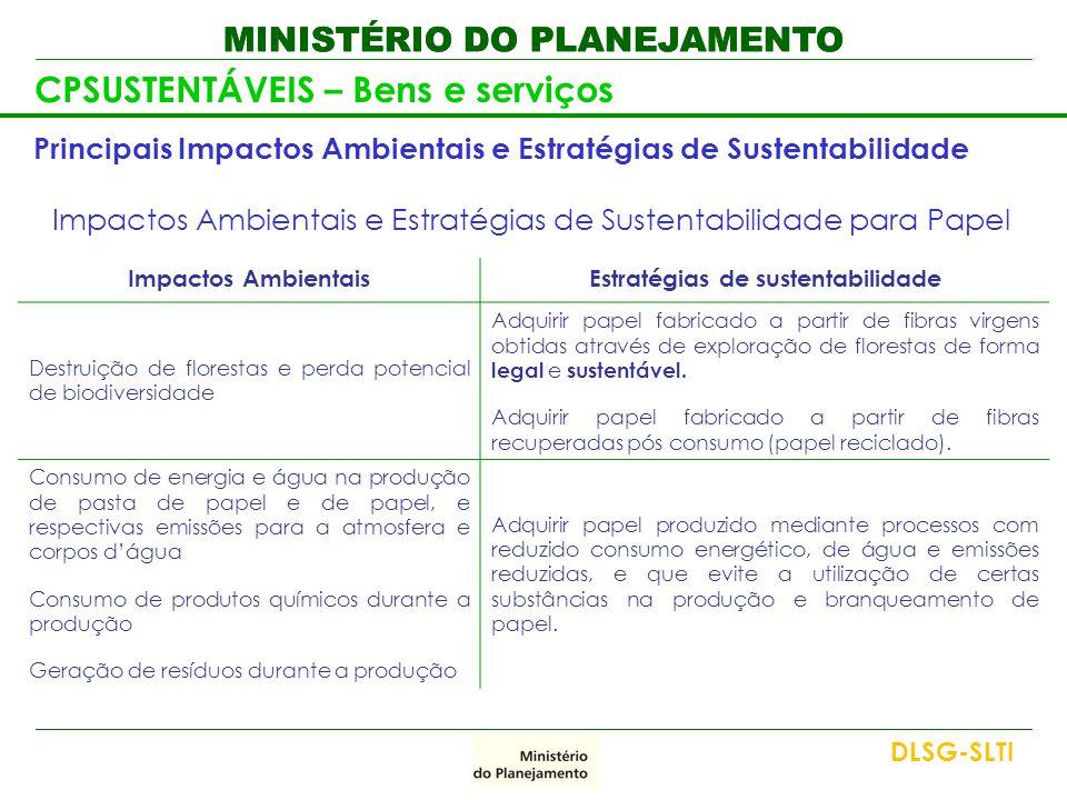 MINISTÉRIO DO PLANEJAMENTO CPSUSTENTÁVEIS – Bens e serviços Principais Impactos Ambientais e Estratégias de Sustentabilidade Impactos Ambientais e Est