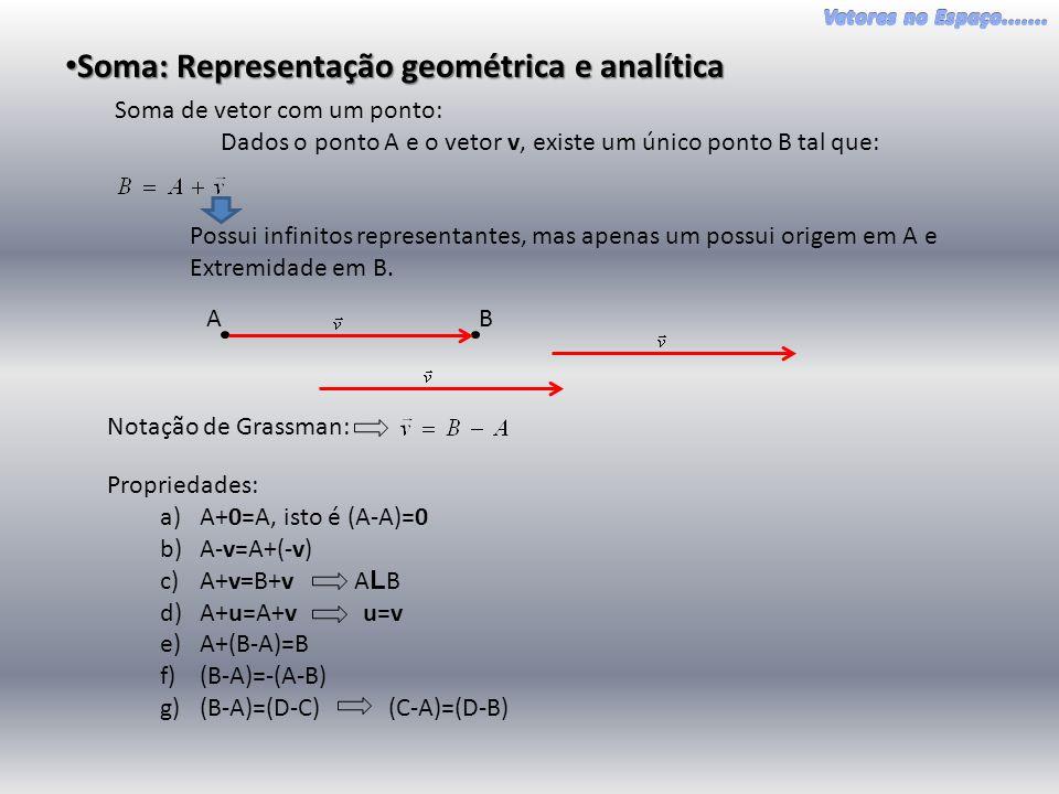 • Soma: Representação geométrica e analítica Soma de vetor com um ponto: Dados o ponto A e o vetor v, existe um único ponto B tal que: Possui infinitos representantes, mas apenas um possui origem em A e Extremidade em B.