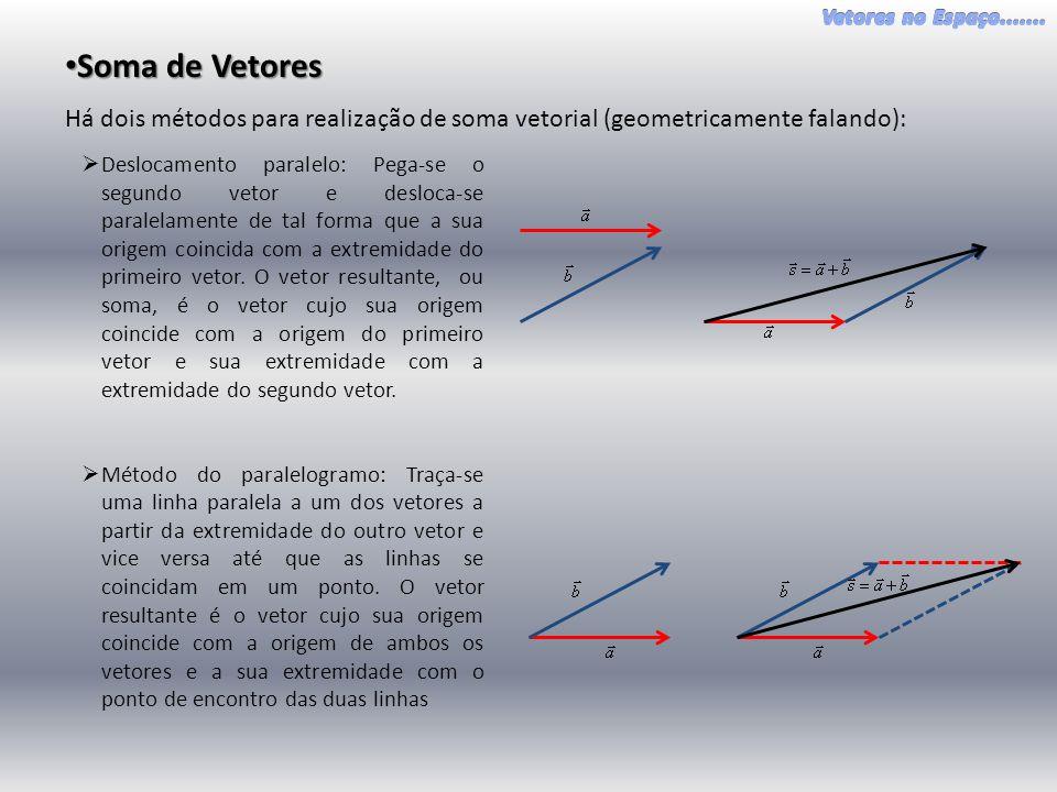 Há dois métodos para realização de soma vetorial (geometricamente falando): • Soma de Vetores  Deslocamento paralelo: Pega-se o segundo vetor e desloca-se paralelamente de tal forma que a sua origem coincida com a extremidade do primeiro vetor.
