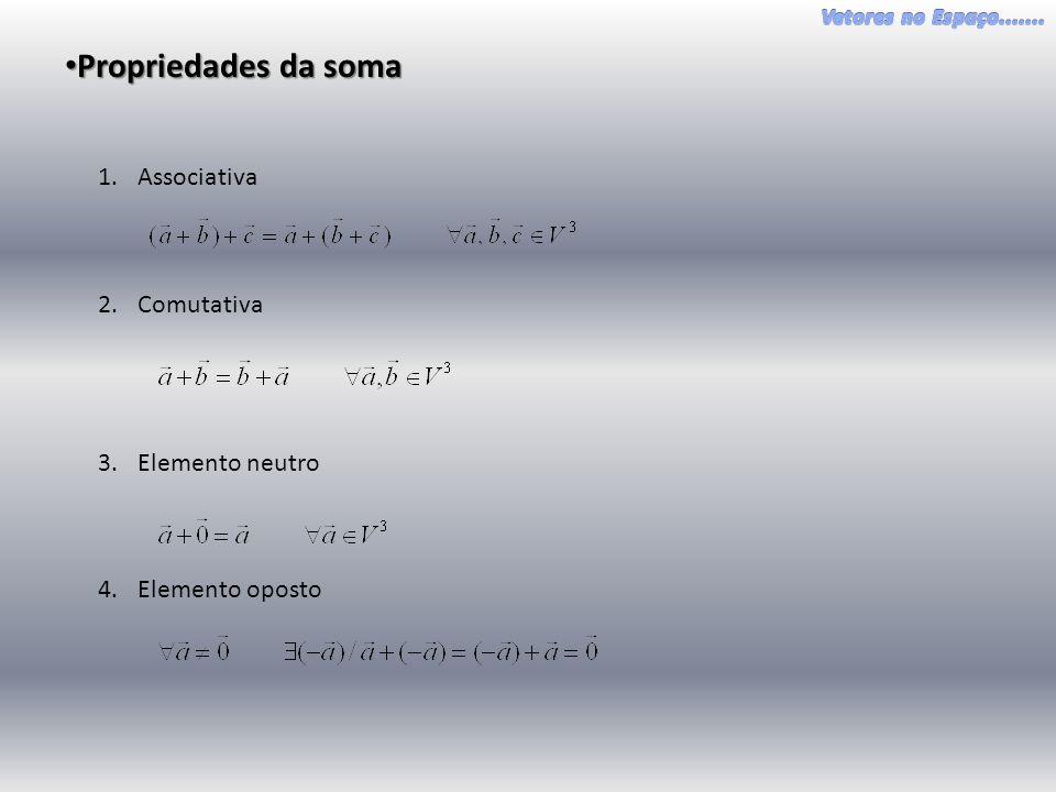 • Propriedades da soma 1.Associativa 2.Comutativa 3.Elemento neutro 4.Elemento oposto