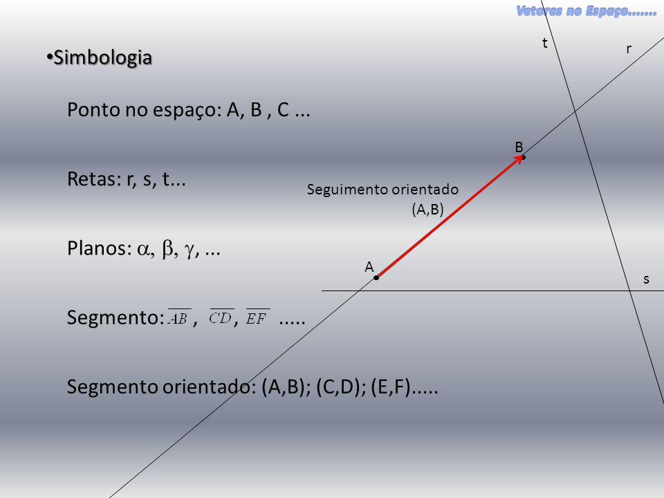 • Simbologia Ponto no espaço: A, B, C...Retas: r, s, t...