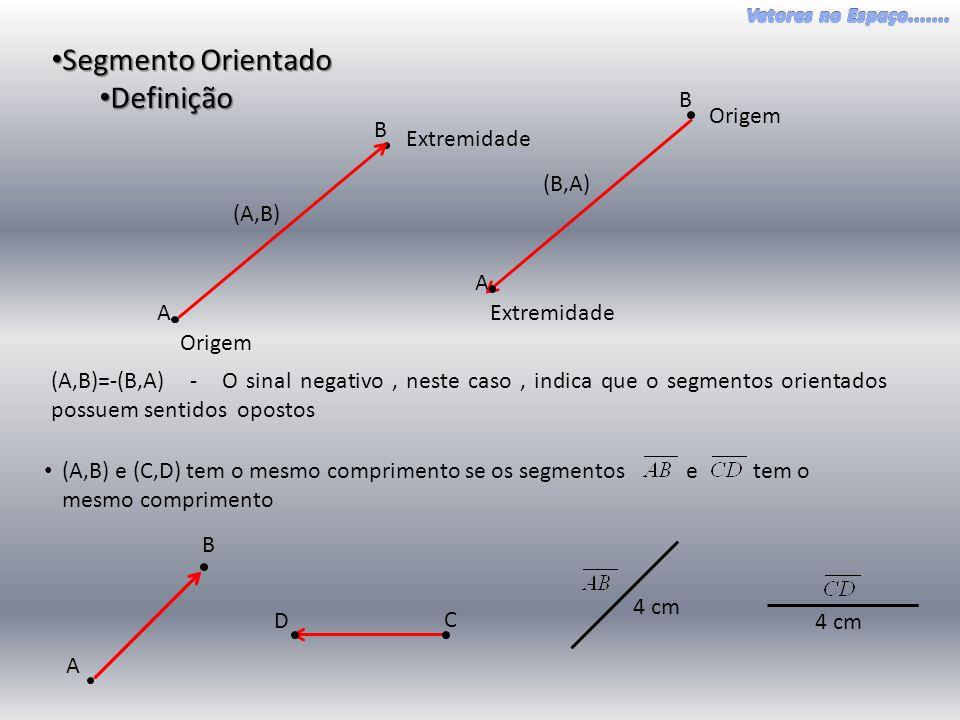 • Segmento Orientado • Definição B (B,A) (A,B) A B A Origem Extremidade Origem Extremidade (A,B)=-(B,A) - O sinal negativo, neste caso, indica que o segmentos orientados possuem sentidos opostos • (A,B) e (C,D) tem o mesmo comprimento se os segmentos e tem o mesmo comprimento B A C D 4 cm