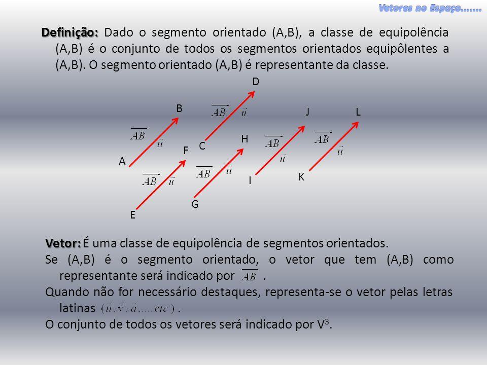 • Módulo, Direção e Sentido • Norma, módulo ou comprimento de um vetor x é representado por:.