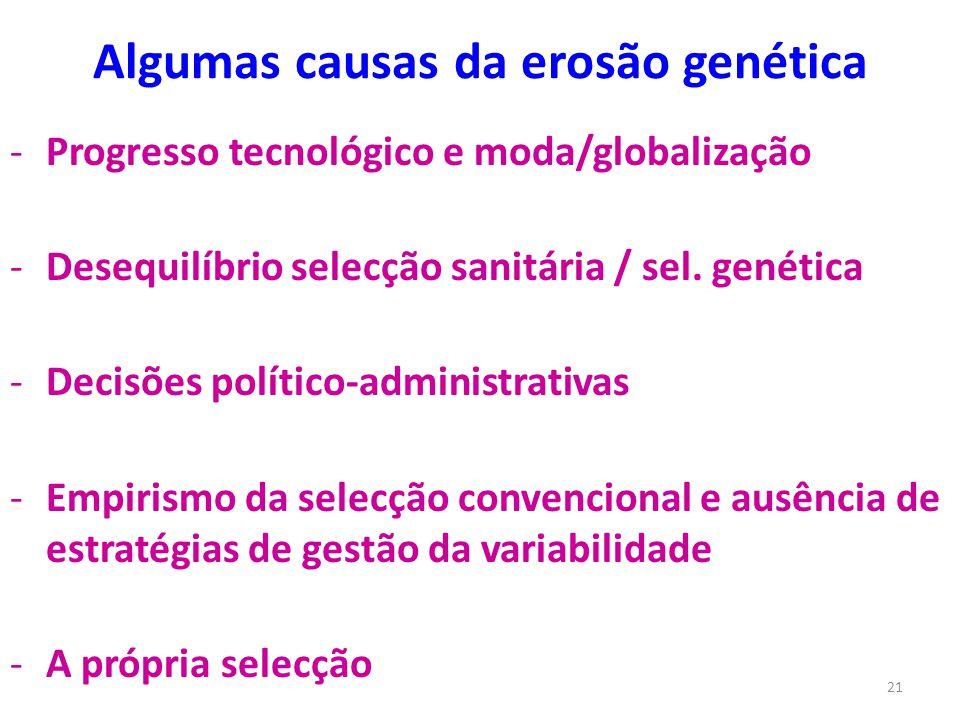 21 Algumas causas da erosão genética -Progresso tecnológico e moda/globalização -Desequilíbrio selecção sanitária / sel.