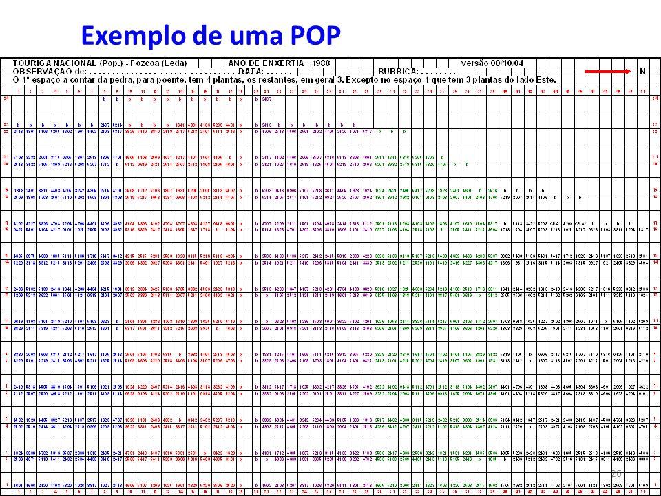 26 Exemplo de uma POP