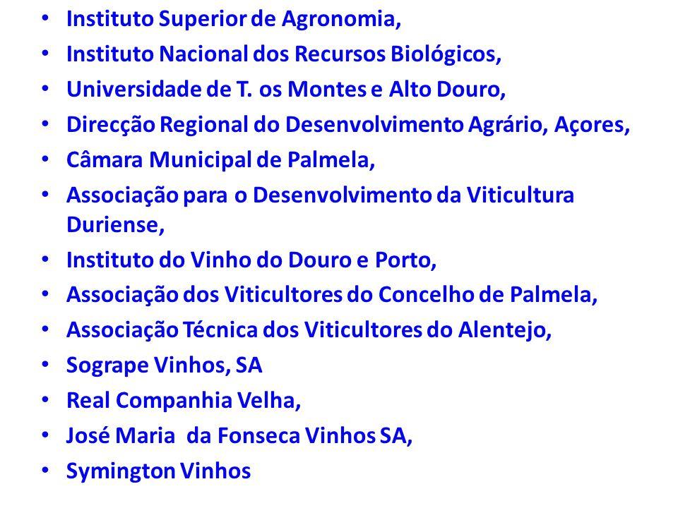• Instituto Superior de Agronomia, • Instituto Nacional dos Recursos Biológicos, • Universidade de T.