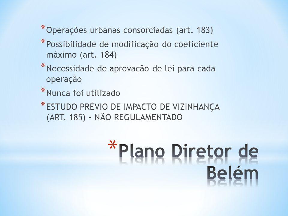 * Operações urbanas consorciadas (art. 183) * Possibilidade de modificação do coeficiente máximo (art. 184) * Necessidade de aprovação de lei para cad