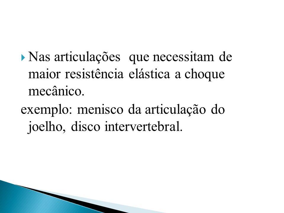  Nas articulações que necessitam de maior resistência elástica a choque mecânico. exemplo: menisco da articulação do joelho, disco intervertebral.