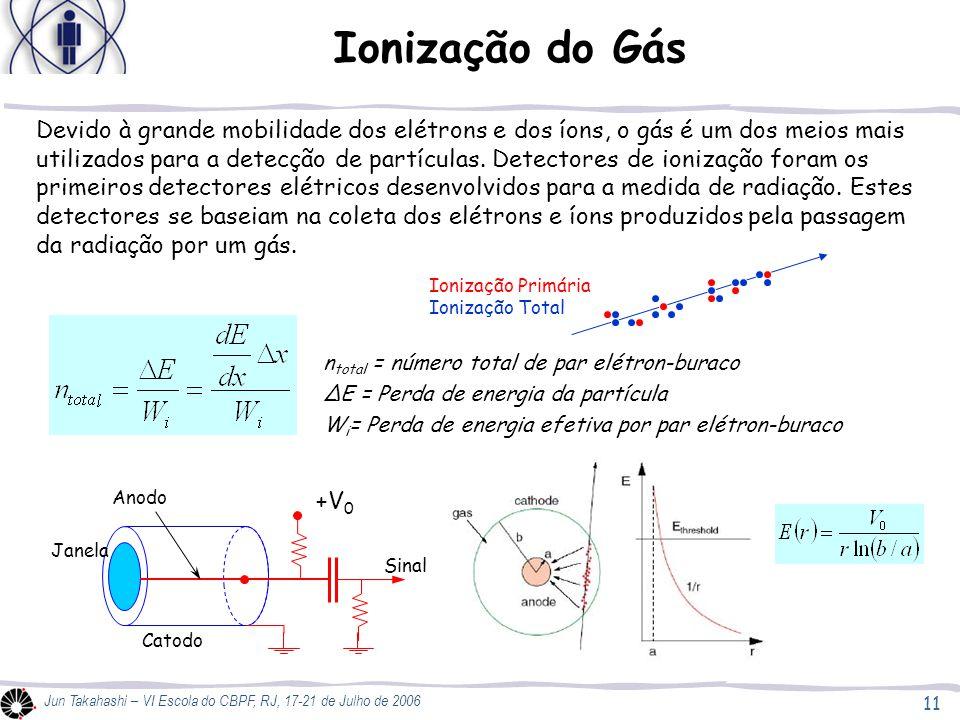 11 Jun Takahashi – VI Escola do CBPF, RJ, 17-21 de Julho de 2006 Ionização do Gás Ionização Primária Ionização Total n total = número total de par elétron-buraco ΔE = Perda de energia da partícula W i = Perda de energia efetiva por par elétron-buraco Devido à grande mobilidade dos elétrons e dos íons, o gás é um dos meios mais utilizados para a detecção de partículas.