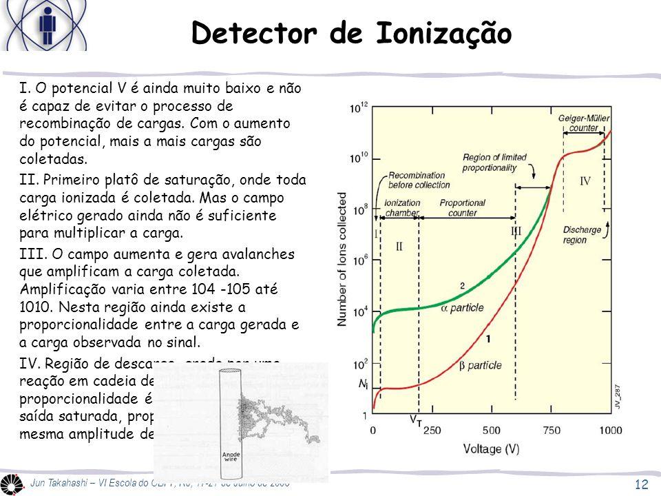 12 Jun Takahashi – VI Escola do CBPF, RJ, 17-21 de Julho de 2006 Detector de Ionização I.