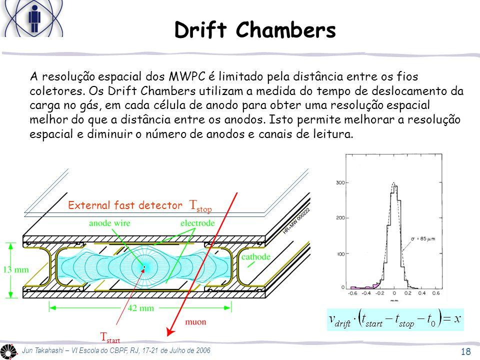 18 Jun Takahashi – VI Escola do CBPF, RJ, 17-21 de Julho de 2006 Drift Chambers External fast detector T stop T start A resolução espacial dos MWPC é limitado pela distância entre os fios coletores.