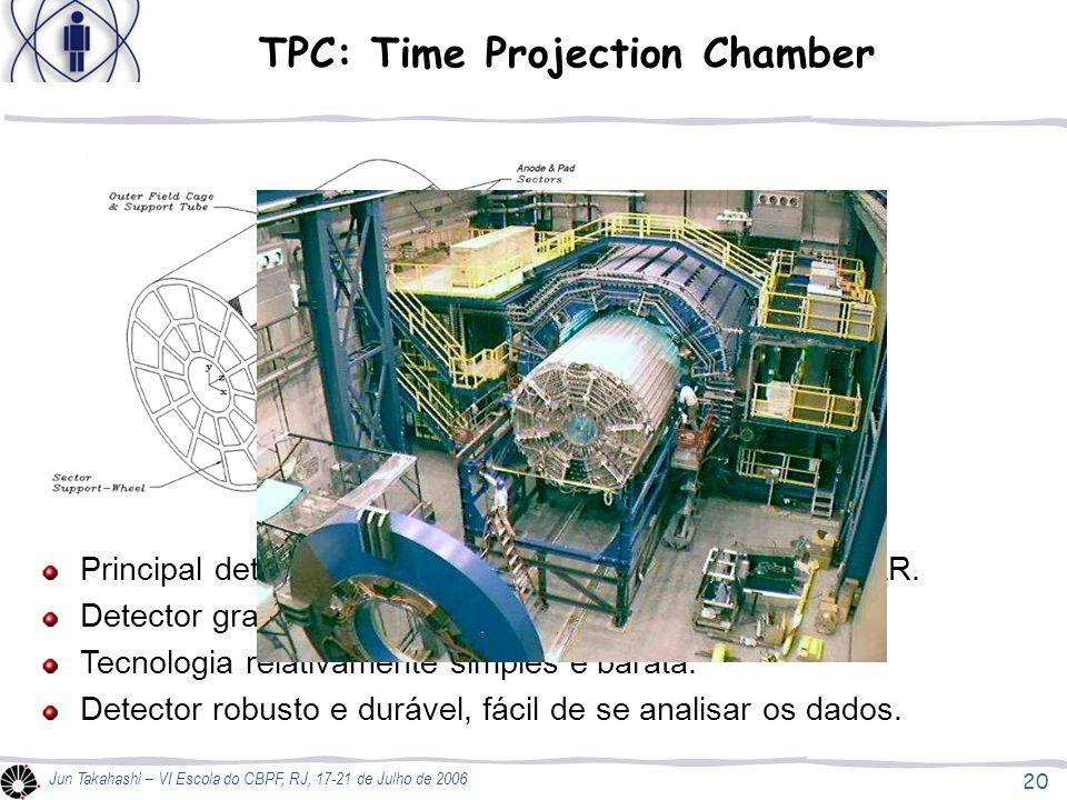20 Jun Takahashi – VI Escola do CBPF, RJ, 17-21 de Julho de 2006 TPC: Time Projection Chamber Principal detector de reconstrução de trajetórias do STAR.