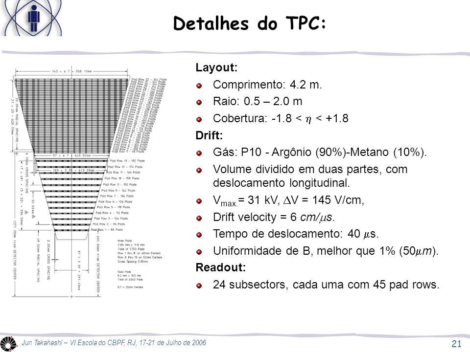 21 Jun Takahashi – VI Escola do CBPF, RJ, 17-21 de Julho de 2006 Detalhes do TPC: Layout: Comprimento: 4.2 m.