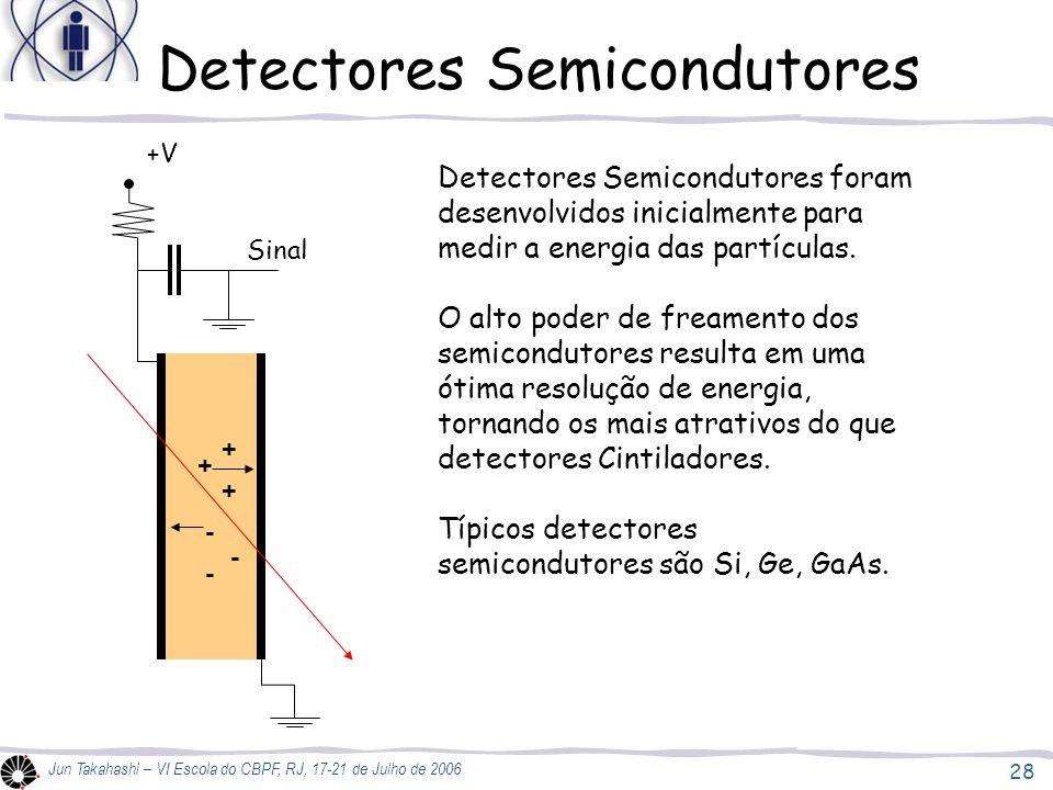 28 Jun Takahashi – VI Escola do CBPF, RJ, 17-21 de Julho de 2006 Detectores Semicondutores Detectores Semicondutores foram desenvolvidos inicialmente para medir a energia das partículas.