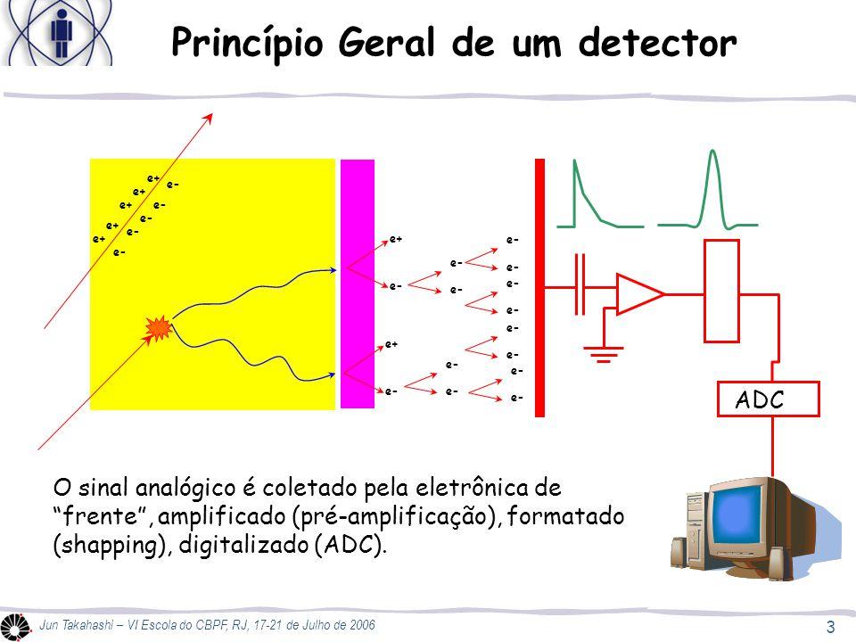 3 Jun Takahashi – VI Escola do CBPF, RJ, 17-21 de Julho de 2006 Princípio Geral de um detector O sinal analógico é coletado pela eletrônica de frente , amplificado (pré-amplificação), formatado (shapping), digitalizado (ADC).