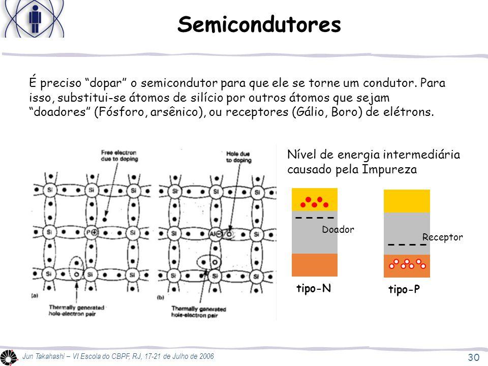 30 Jun Takahashi – VI Escola do CBPF, RJ, 17-21 de Julho de 2006 Semicondutores É preciso dopar o semicondutor para que ele se torne um condutor.