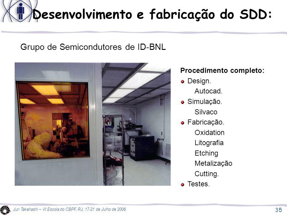 35 Jun Takahashi – VI Escola do CBPF, RJ, 17-21 de Julho de 2006 Desenvolvimento e fabricação do SDD: Grupo de Semicondutores de ID-BNL Procedimento completo: Design.