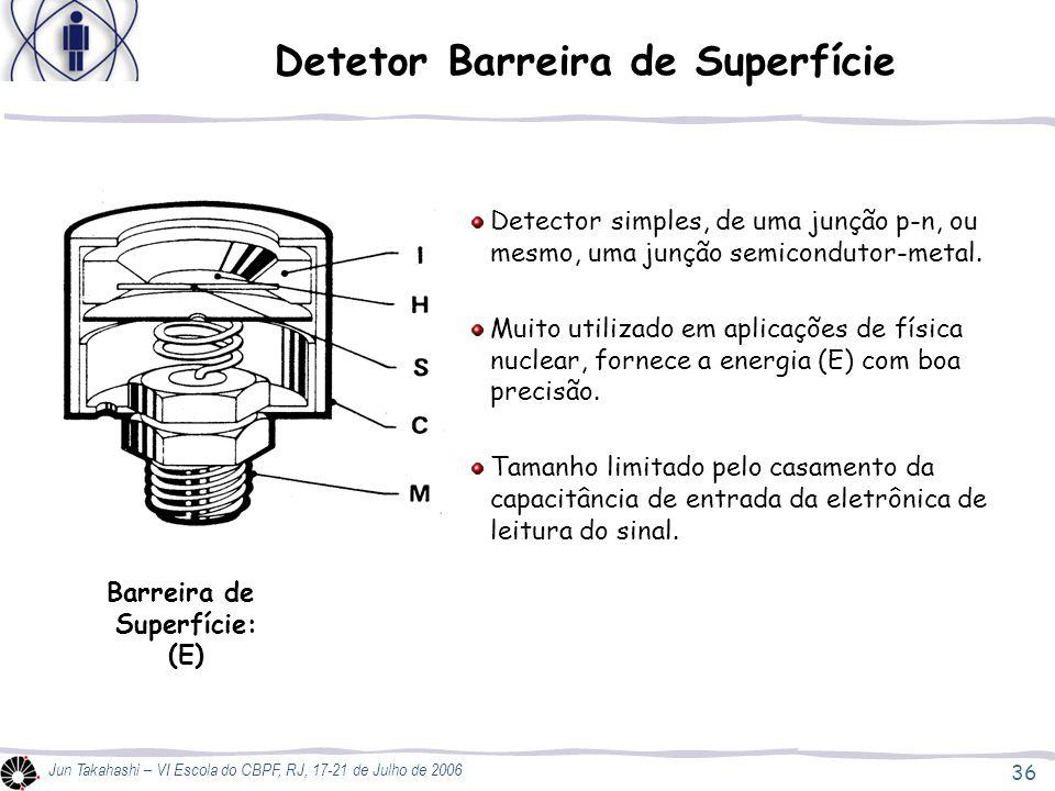 36 Jun Takahashi – VI Escola do CBPF, RJ, 17-21 de Julho de 2006 Detetor Barreira de Superfície Barreira de Superfície: (E) Detector simples, de uma junção p-n, ou mesmo, uma junção semicondutor-metal.