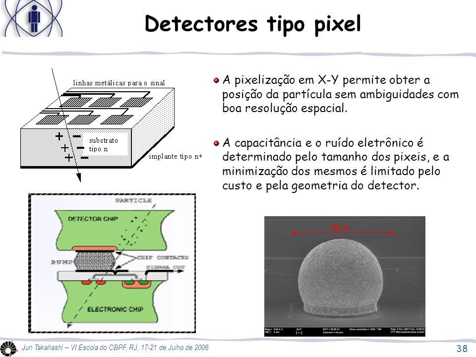 38 Jun Takahashi – VI Escola do CBPF, RJ, 17-21 de Julho de 2006 Detectores tipo pixel A pixelização em X-Y permite obter a posição da partícula sem ambiguidades com boa resolução espacial.