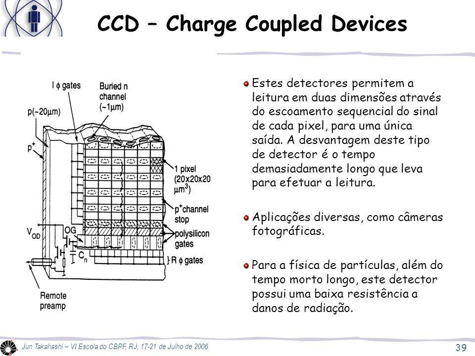 39 Jun Takahashi – VI Escola do CBPF, RJ, 17-21 de Julho de 2006 CCD – Charge Coupled Devices Estes detectores permitem a leitura em duas dimensões através do escoamento sequencial do sinal de cada pixel, para uma única saída.
