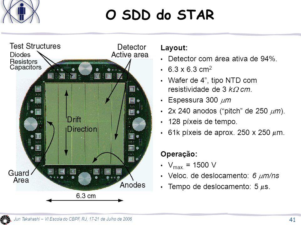 41 Jun Takahashi – VI Escola do CBPF, RJ, 17-21 de Julho de 2006 O SDD do STAR Layout: • Detector com área ativa de 94%.