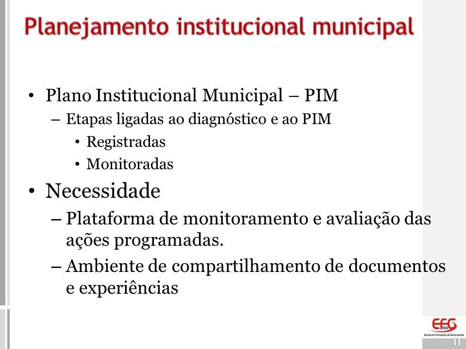 11 • Plano Institucional Municipal – PIM – Etapas ligadas ao diagnóstico e ao PIM • Registradas • Monitoradas • Necessidade – Plataforma de monitorame