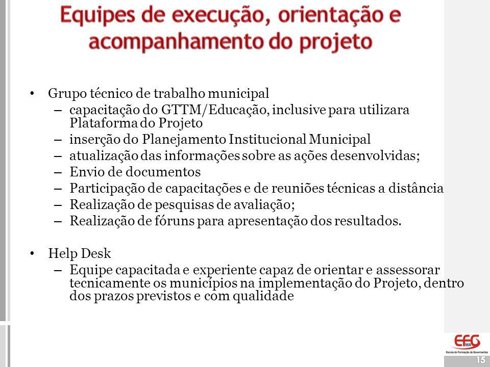 15 • Grupo técnico de trabalho municipal – capacitação do GTTM/Educação, inclusive para utilizara Plataforma do Projeto – inserção do Planejamento Ins