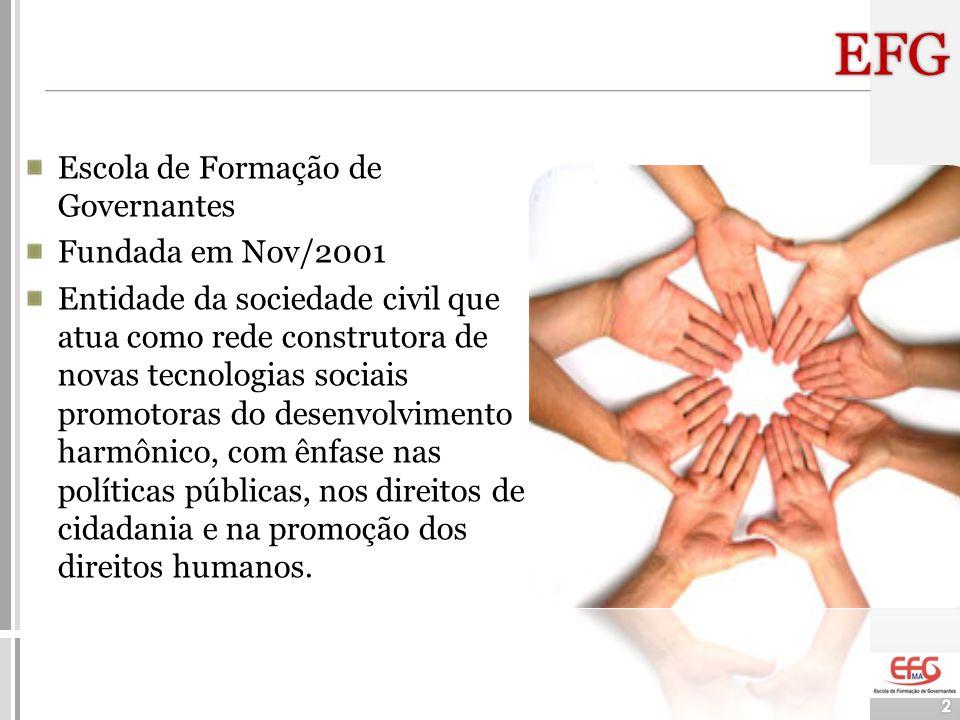 EFG Escola de Formação de Governantes Fundada em Nov/2001 Entidade da sociedade civil que atua como rede construtora de novas tecnologias sociais prom