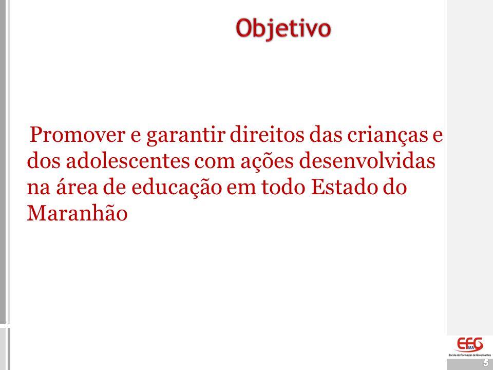 EIXOS DE ATUAÇÃO 6 Transporte escolar Alimentação escolar Educação infantil Qualidade no ensino