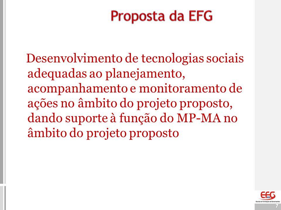 7 Desenvolvimento de tecnologias sociais adequadas ao planejamento, acompanhamento e monitoramento de ações no âmbito do projeto proposto, dando supor