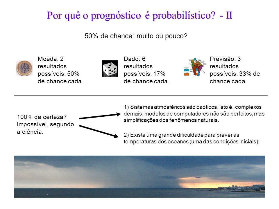100% de certeza? Impossível, segundo a ciência. Por quê o prognóstico é probabilístico? - II 1) Sistemas atmosféricos são caóticos, isto é, complexos