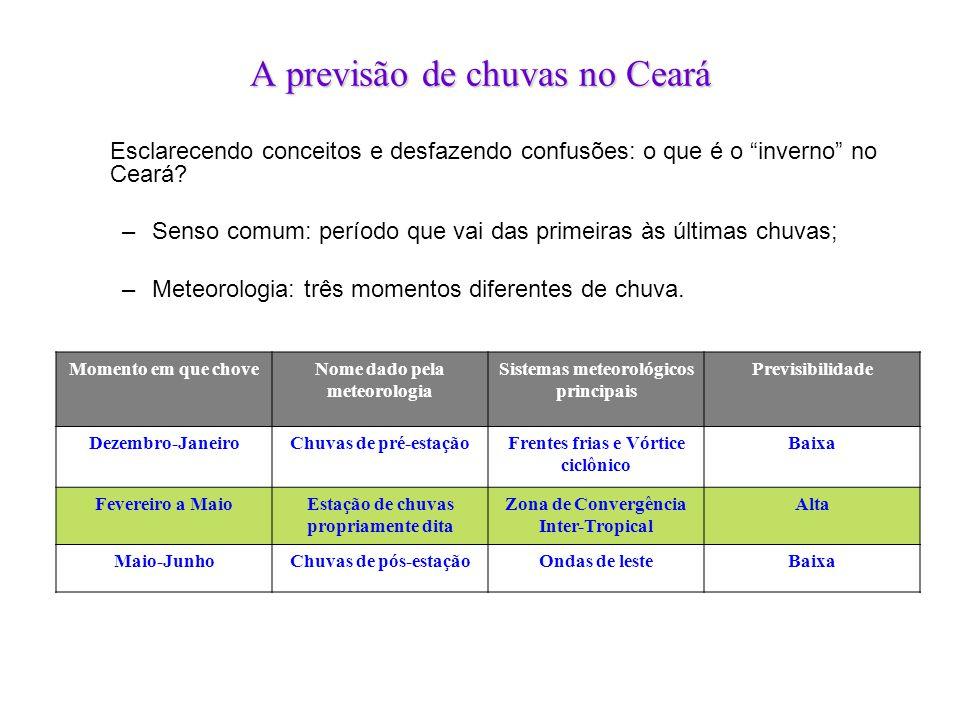 """Esclarecendo conceitos e desfazendo confusões: o que é o """"inverno"""" no Ceará? –Senso comum: período que vai das primeiras às últimas chuvas; –Meteorolo"""