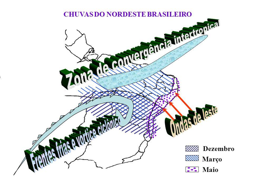 CHUVAS DO NORDESTE BRASILEIRO Março Maio Dezembro