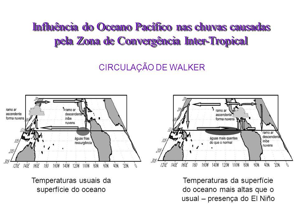 CIRCULAÇÃO DE WALKER Influência do Oceano Pacífico nas chuvas causadas pela Zona de Convergência Inter-Tropical Temperaturas usuais da superfície do o