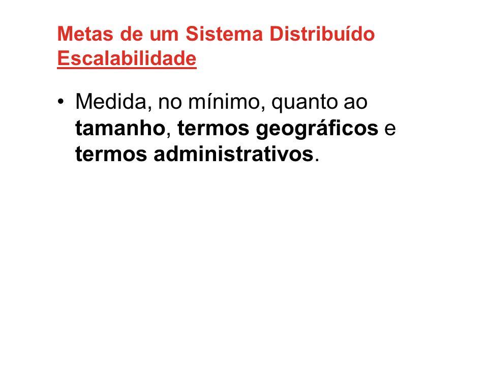 Metas de um Sistema Distribuído Escalabilidade •Medida, no mínimo, quanto ao tamanho, termos geográficos e termos administrativos.
