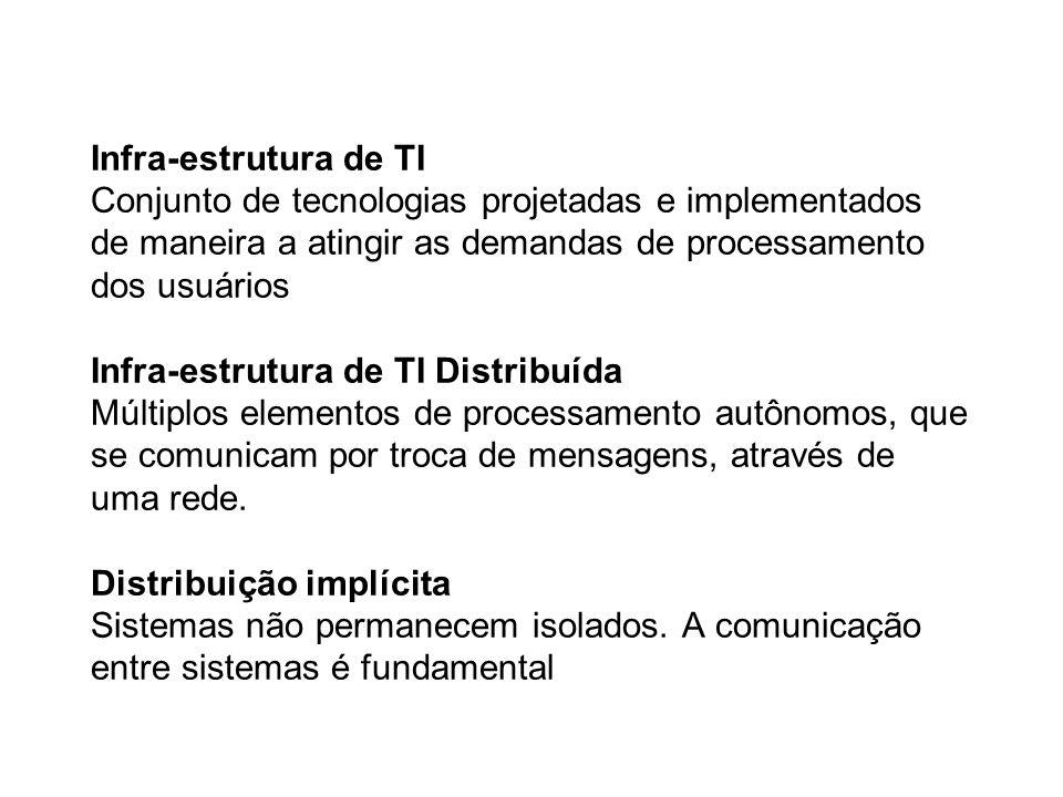 Infra-estrutura de TI Conjunto de tecnologias projetadas e implementados de maneira a atingir as demandas de processamento dos usuários Infra-estrutur