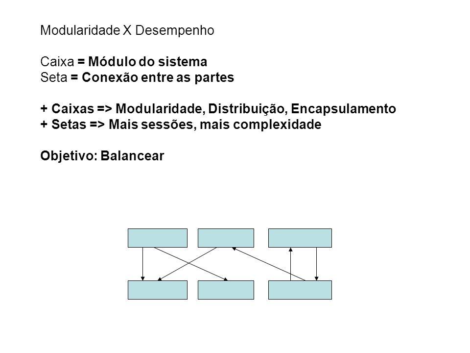 Modularidade X Desempenho Caixa = Módulo do sistema Seta = Conexão entre as partes + Caixas => Modularidade, Distribuição, Encapsulamento + Setas => Mais sessões, mais complexidade Objetivo: Balancear