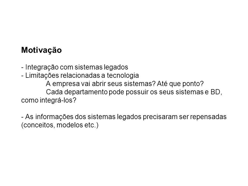 Motivação - Integração com sistemas legados - Limitações relacionadas a tecnologia A empresa vai abrir seus sistemas.